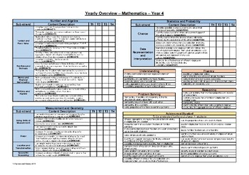 Yearly Overview - AC Mathematics - Year 4