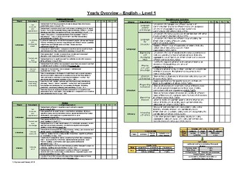 Yearly Overview - VIC English - Level 1