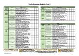 Yearly Overview - WA English - Year 1