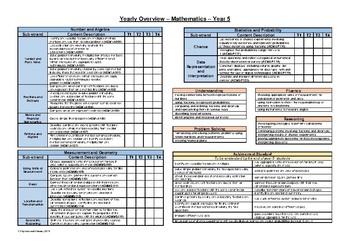 Yearly Overview - WA Mathematics - Year 5
