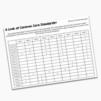 Preschool Math Lesson Plan Bundle