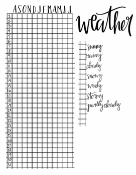 Yearly Weather Chart for Bullet Journals