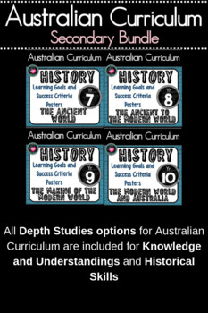Years 7 - 10 History Learning Goals and Success Criteria Bundle (Australian)