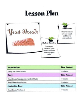 Yeast Breads Lesson