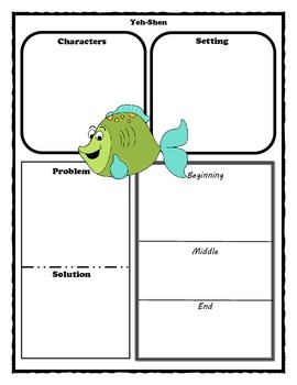 Yeh-Shen Story Map Graphic Organizer