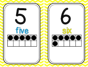 Number Posters {Yellow Chevron}
