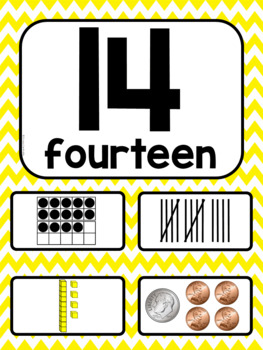 Yellow Chevron Number Posters 0-20