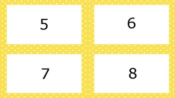 Yellow Spotty Times Tables Flash Cards Answers