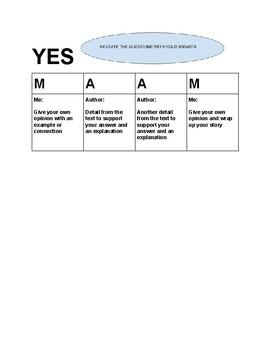 Yes MAAM graphic organizer