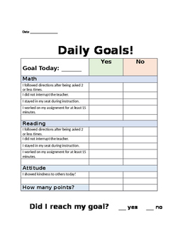 Yes/No Daily Behavior Points Sheet