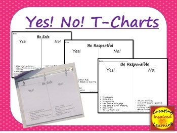 Yes! No! T-Chart Examples and Non-Examples for Correct Behavior
