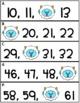Yeti Number Sequence #digitaldollarspot