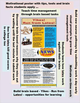 Yikes! Run from Lates! Brain Based Poster on Time Management