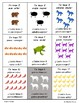 Yo Tengo Quien Tiene With Animals, Colors,and Numbers