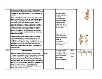 Yoga Lesson Plan - Bikram Style