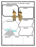 Yonder Mountain: A Cherokee Legend Story Map Graphic Organizer