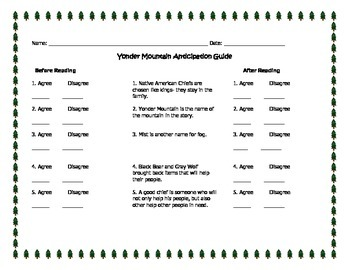 Yonder Mountain Anticipation Guide