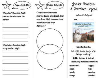 Yonder Mountain Trifold - Journeys 3rd Grade Unit 3 Week 3 (2011)