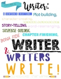 You Are A Writer Poster