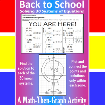You Are Here! - A Math-Then-Graph Activity - Solve 30 Systems