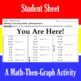 You Are Here! - A Math-Then-Graph Activity - Solve 2-Step Equations
