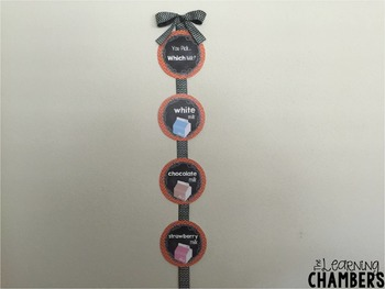 Chevron and Chalkboard Milk Choices Display: Editable, Classroom Decor and Tool
