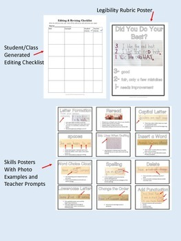 You Said It! Edit! Editing & Revising Made Easy!