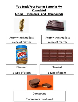 You Stuck Your Peanut Butter in My Chocolate: Atoms,Compounds and Elements