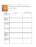You Wouldn't Want to be a Civil War Soldier Companion Worksheet