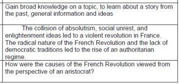 You Wouldn't Want to in the French Revolution!  Reading for Informational Text