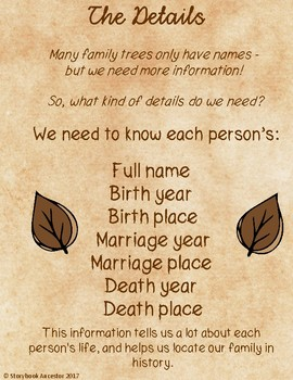 You & Your Family Tree