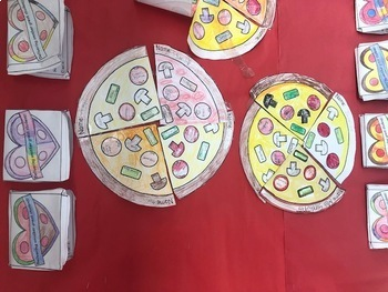 You are an important PIZZA my class!