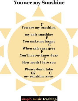 picture regarding You Are My Sunshine Printable named By yourself are my Sunlight ukulele chord sheet