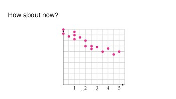 You're Hired! (to Interpret Graphs)
