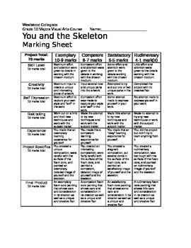 You & the Skeleton Marking Sheet