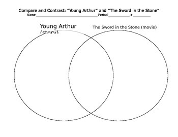 """""""Young Arthur"""" and """"The Sword in the Stone"""" venn diagram"""