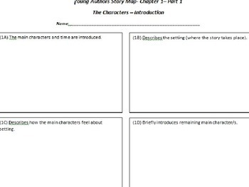 Narrative Writing- 20 Printable Graphic Organizers to Student Created Books