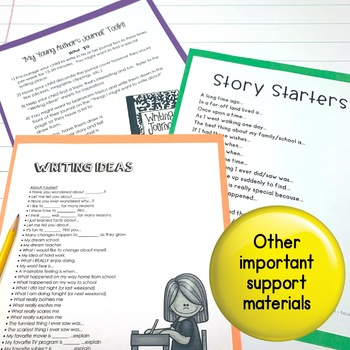 Writing Journal Kit