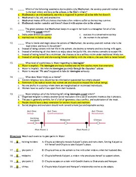 Water Film (2005) 20-Question Matching and Multiple Choice Quiz