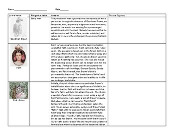 Young Goodman Brown & Allegory Graphic Organizer by My Classroom to ...