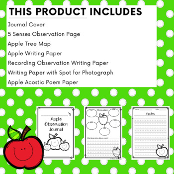Your 5 Senses and Apples