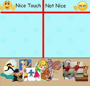 Your Body Your Treasure:  SMARTboard Personal Safety
