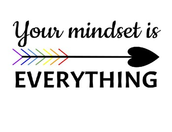 Your MINDSET is EVERYTHING
