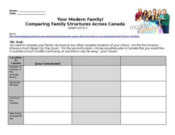 Your Modern Family! - Comparing Family Structures Across Canada
