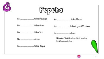 Your Pepeha - Power Point (Editable), Pdf and Video Included
