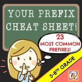 Your Prefix Cheat Sheet