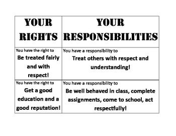 Your Rights and Responsibilities