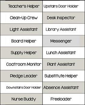 Your Teacher Mustache for Some Helpers - Mustache Theme Classroom Job Chart