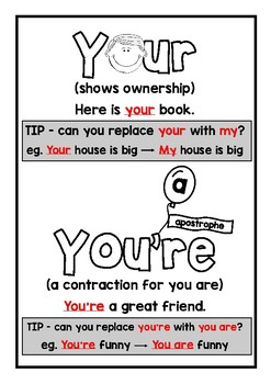 Your and You're Grammar Poster