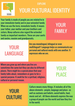 Your cultural identity questionnaire